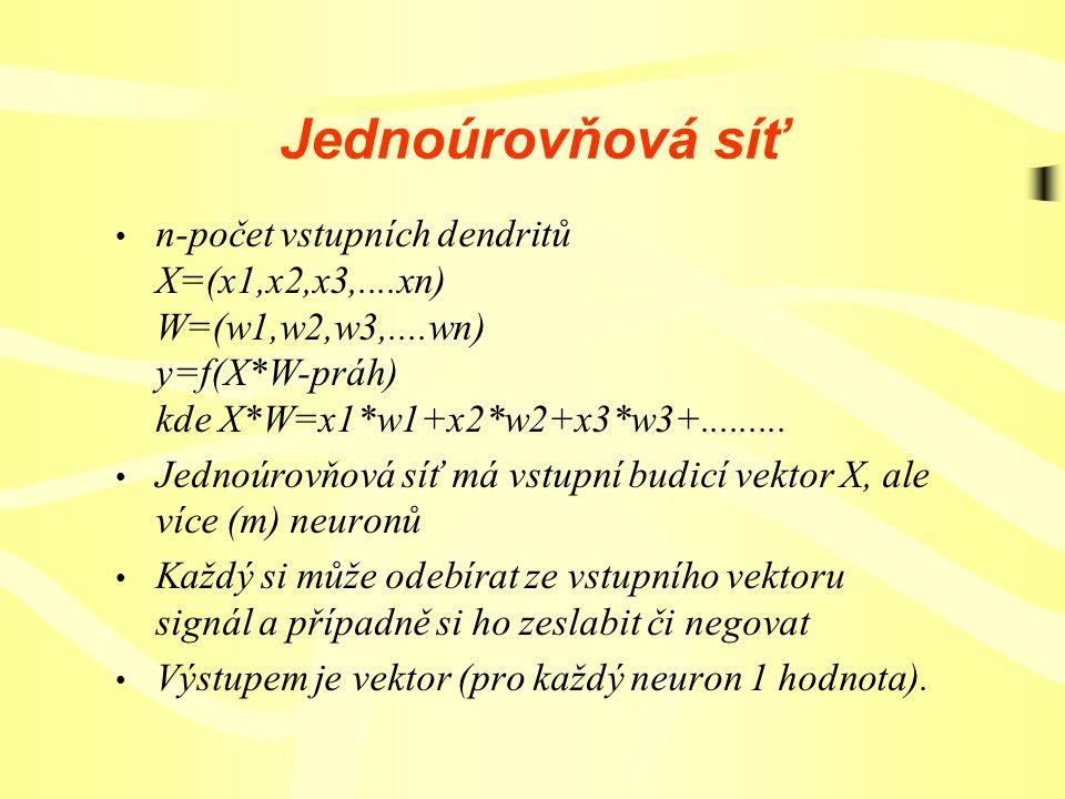 Jednoúrovňová síť n-počet vstupních dendritů X=(x1,x2,x3,....xn) W=(w1,w2,w3,....wn) y=f(X*W-práh) kde X*W=x1*w1+x2*w2+x3*w3+.........