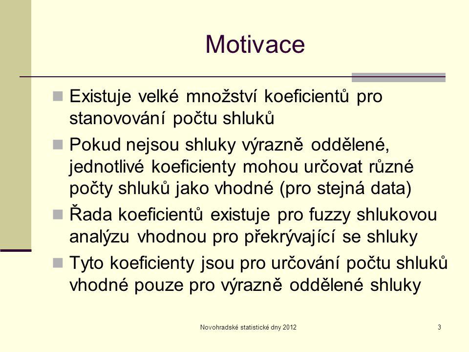 Novohradské statistické dny 20123 Motivace Existuje velké množství koeficientů pro stanovování počtu shluků Pokud nejsou shluky výrazně oddělené, jedn