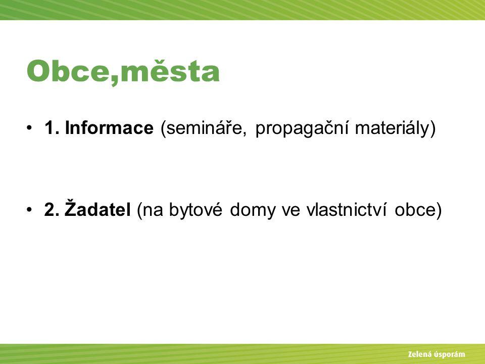 Obce,města 1. Informace (semináře, propagační materiály) 2.