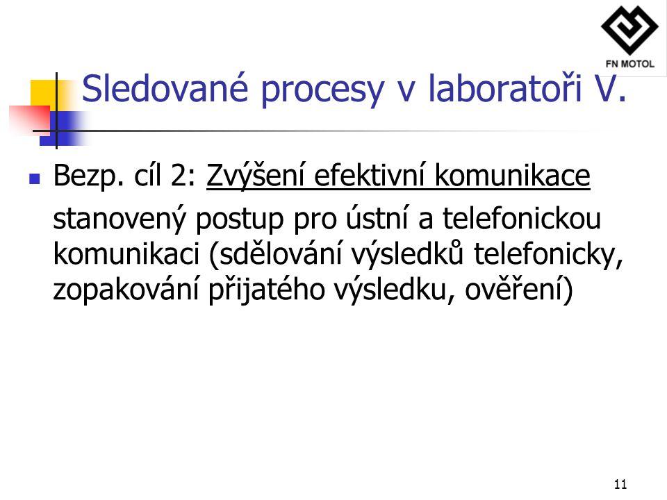 11 Bezp. cíl 2: Zvýšení efektivní komunikace stanovený postup pro ústní a telefonickou komunikaci (sdělování výsledků telefonicky, zopakování přijatéh