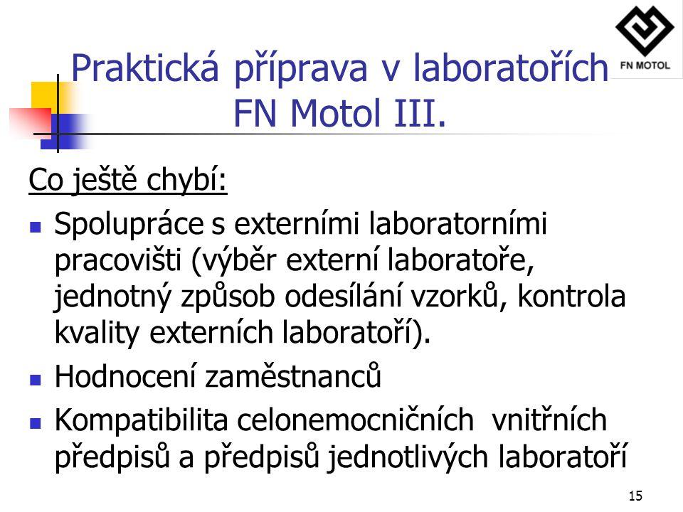 15 Praktická příprava v laboratořích FN Motol III. Co ještě chybí: Spolupráce s externími laboratorními pracovišti (výběr externí laboratoře, jednotný