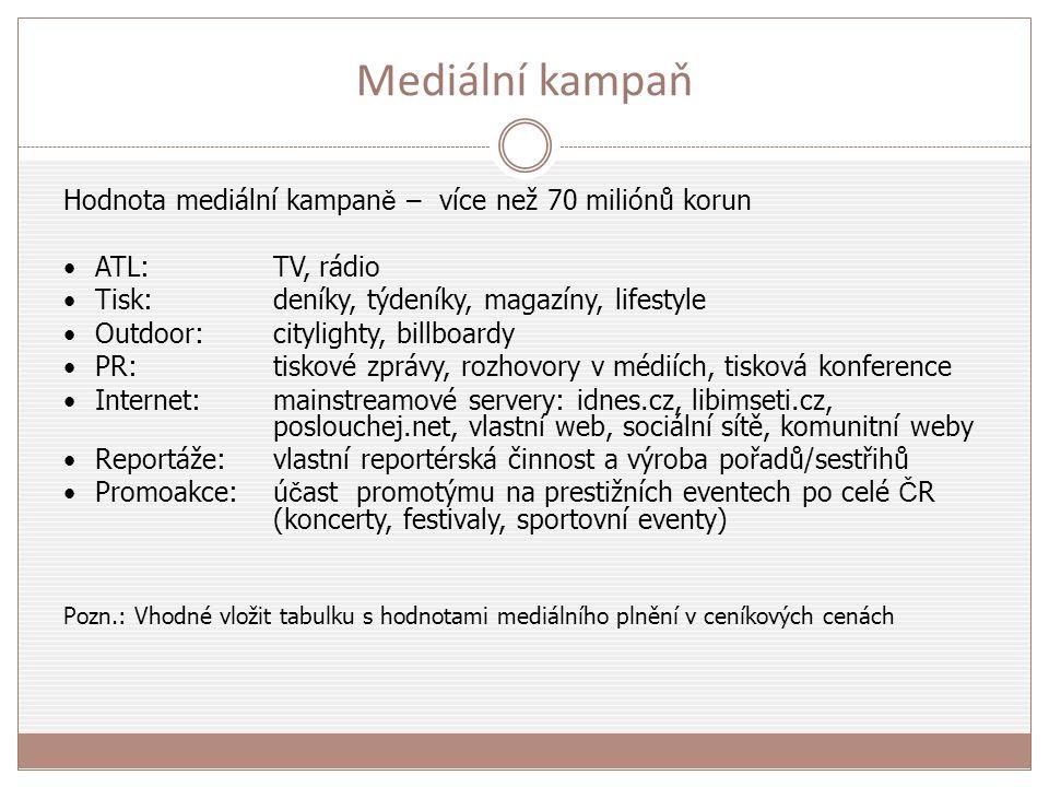Mediální kampaň Hodnota mediální kampan ě – více než 70 miliónů korun ATL: TV, rádio Tisk: deníky, týdeníky, magazíny, lifestyle Outdoor: citylighty,
