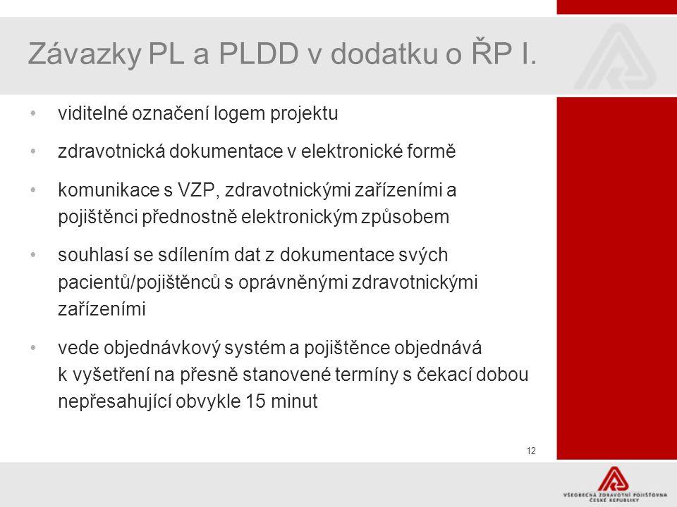12 Závazky PL a PLDD v dodatku o ŘP I.