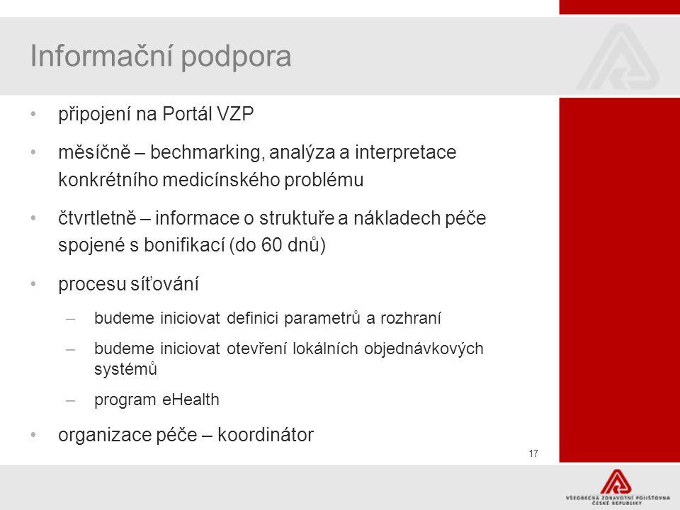 17 Informační podpora připojení na Portál VZP měsíčně – bechmarking, analýza a interpretace konkrétního medicínského problému čtvrtletně – informace o struktuře a nákladech péče spojené s bonifikací (do 60 dnů) procesu síťování –budeme iniciovat definici parametrů a rozhraní –budeme iniciovat otevření lokálních objednávkových systémů –program eHealth organizace péče – koordinátor
