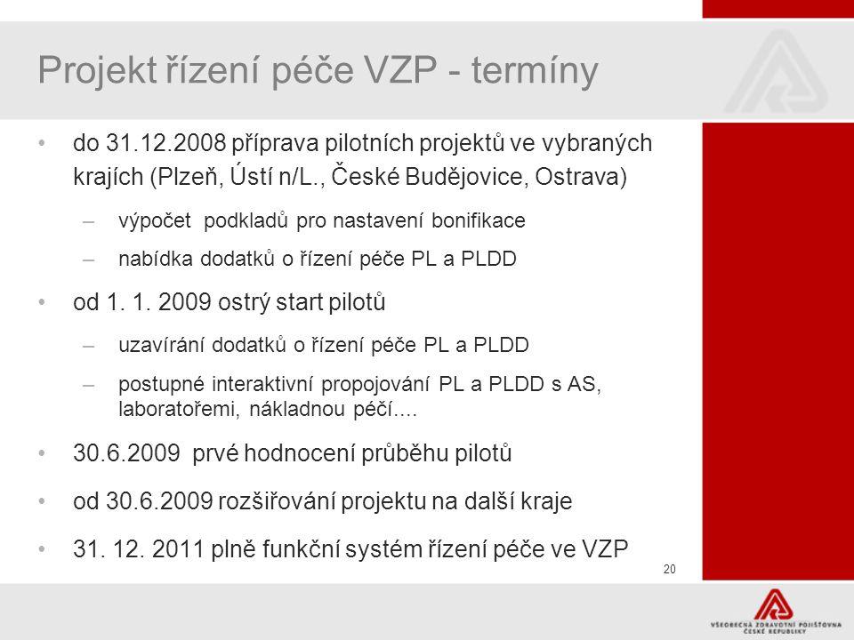 20 Projekt řízení péče VZP - termíny do 31.12.2008 příprava pilotních projektů ve vybraných krajích (Plzeň, Ústí n/L., České Budějovice, Ostrava) –výpočet podkladů pro nastavení bonifikace –nabídka dodatků o řízení péče PL a PLDD od 1.