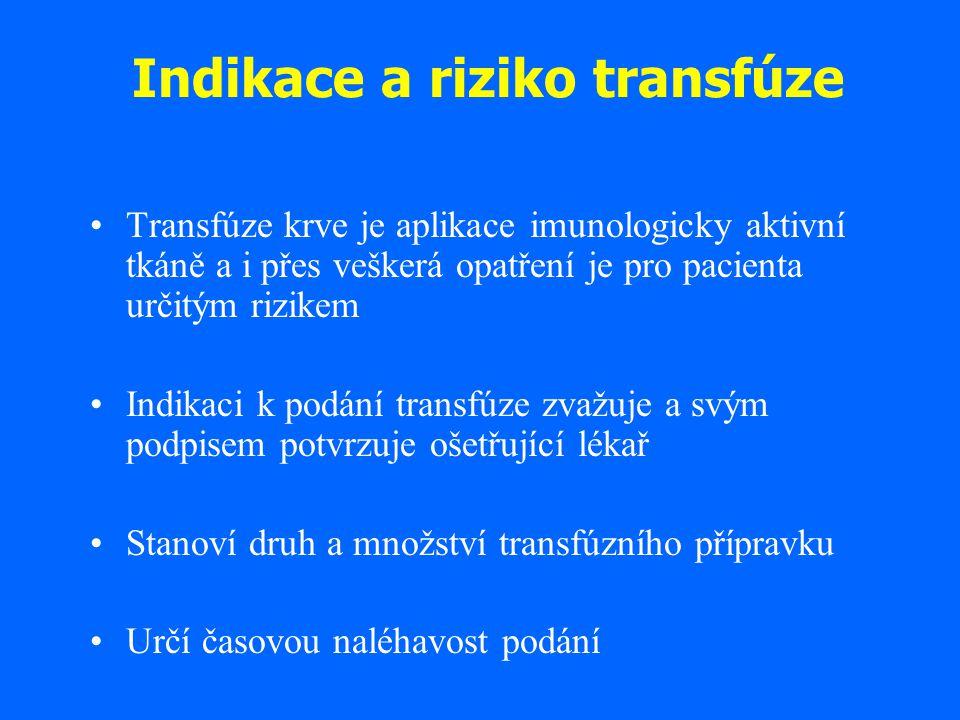 Indikace a riziko transfúze Transfúze krve je aplikace imunologicky aktivní tkáně a i přes veškerá opatření je pro pacienta určitým rizikem Indikaci k