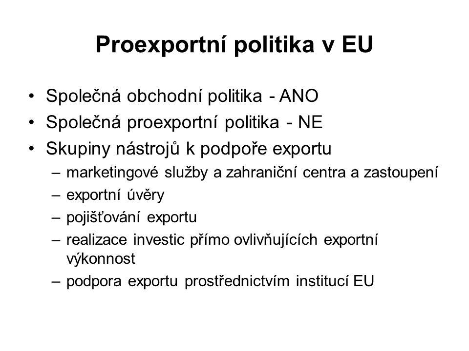 Proexportní politika v EU Společná obchodní politika - ANO Společná proexportní politika - NE Skupiny nástrojů k podpoře exportu –marketingové služby a zahraniční centra a zastoupení –exportní úvěry –pojišťování exportu –realizace investic přímo ovlivňujících exportní výkonnost –podpora exportu prostřednictvím institucí EU