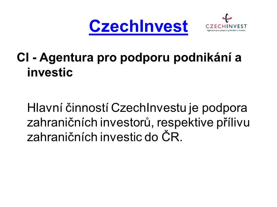 CzechInvest CI - Agentura pro podporu podnikání a investic Hlavní činností CzechInvestu je podpora zahraničních investorů, respektive přílivu zahraničních investic do ČR.