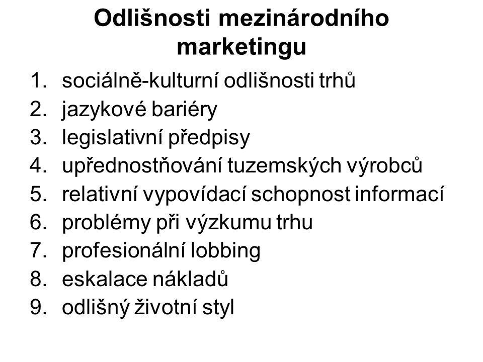 Odlišnosti mezinárodního marketingu 1.sociálně-kulturní odlišnosti trhů 2.jazykové bariéry 3.legislativní předpisy 4.upřednostňování tuzemských výrobc
