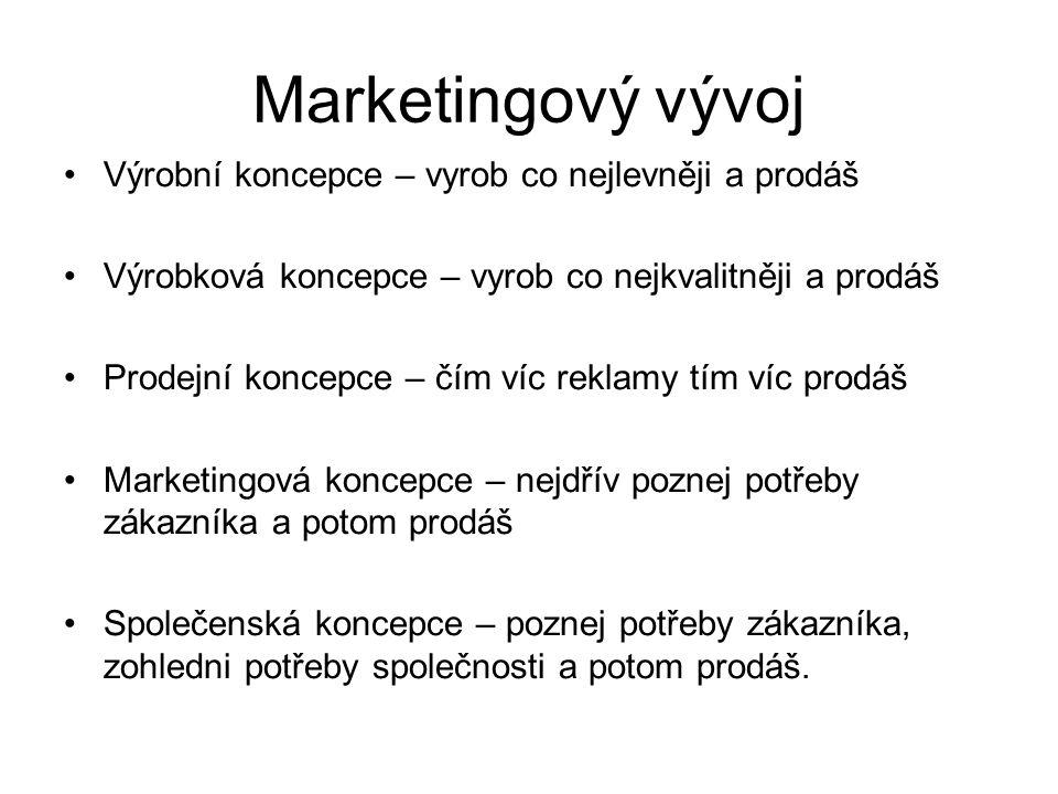Marketingový vývoj Výrobní koncepce – vyrob co nejlevněji a prodáš Výrobková koncepce – vyrob co nejkvalitněji a prodáš Prodejní koncepce – čím víc reklamy tím víc prodáš Marketingová koncepce – nejdřív poznej potřeby zákazníka a potom prodáš Společenská koncepce – poznej potřeby zákazníka, zohledni potřeby společnosti a potom prodáš.
