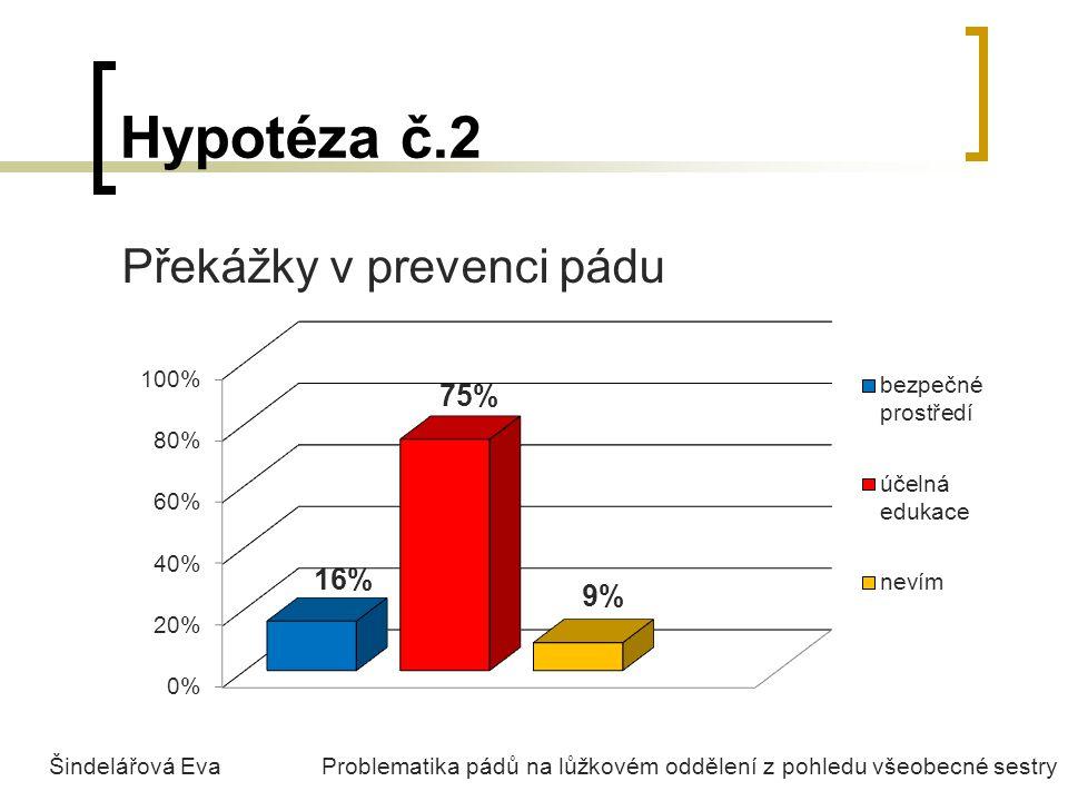 Hypotéza č.2 Překážky v prevenci pádu Šindelářová Eva Problematika pádů na lůžkovém oddělení z pohledu všeobecné sestry