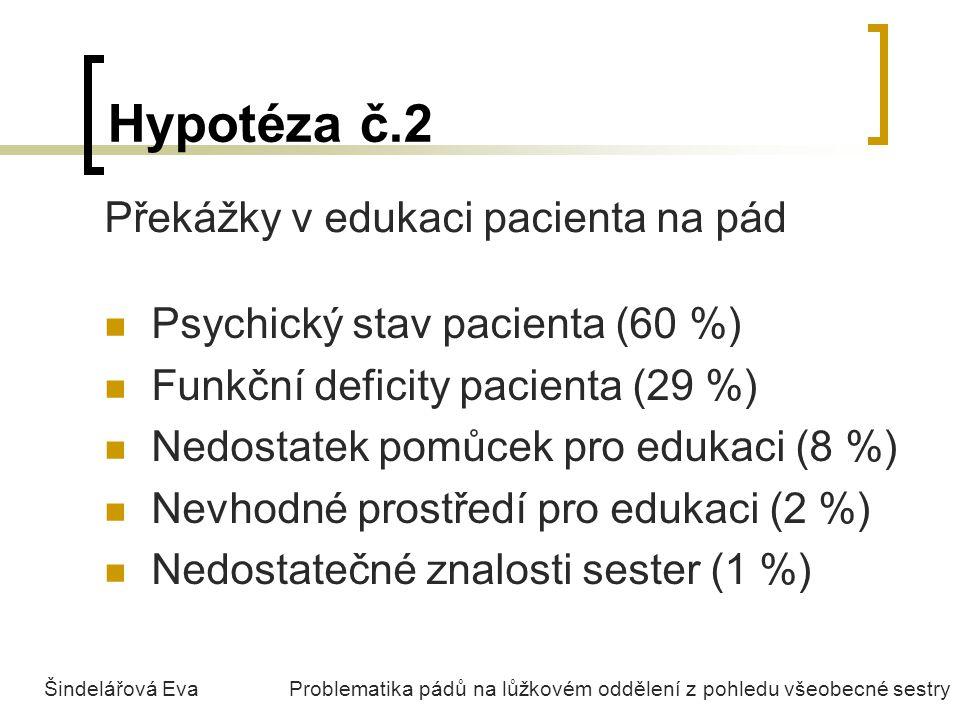 Hypotéza č.2 Šindelářová Eva Problematika pádů na lůžkovém oddělení z pohledu všeobecné sestry Překážky v edukaci pacienta na pád Psychický stav pacie