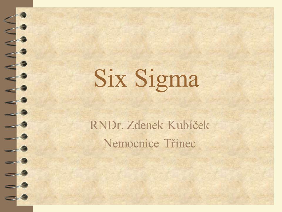 Six Sigma RNDr. Zdenek Kubíček Nemocnice Třinec