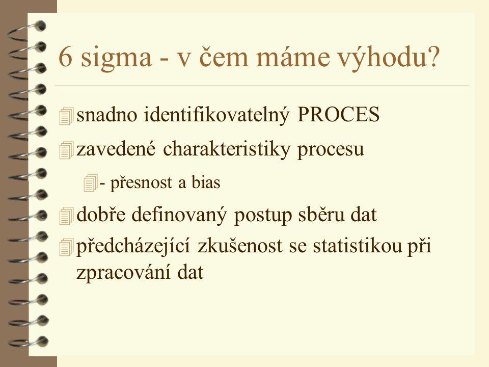 6 sigma - v čem máme výhodu? 4 snadno identifikovatelný PROCES 4 zavedené charakteristiky procesu 4- přesnost a bias 4 dobře definovaný postup sběru d