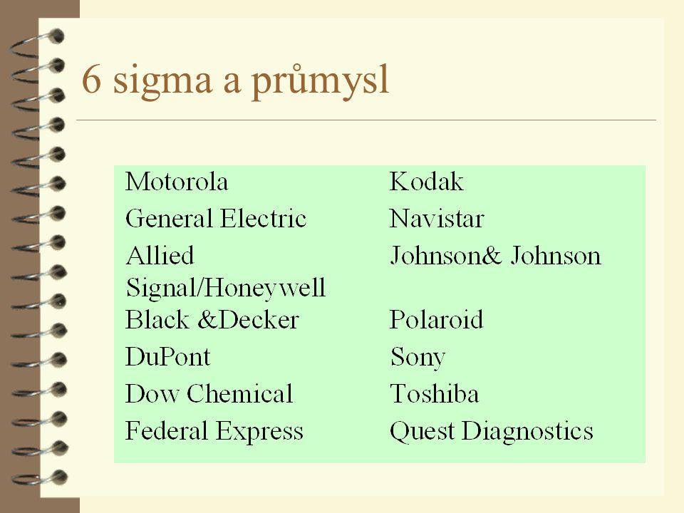 Cesta k toleračnímu intervalu 4 analytická kriteria výsledku (TE a ) –PT kriteria 4 klinická kriteria výsledku D int 4 kriteria na SD max a Bias max –individuální biologická variabilita