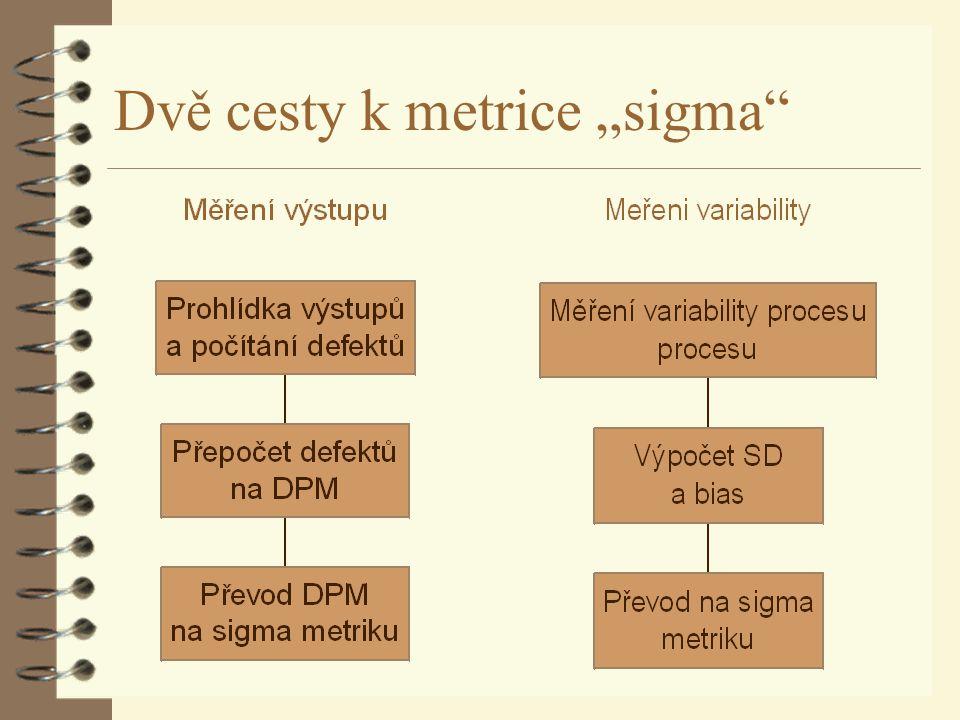 """Dvě cesty k metrice """"sigma"""""""