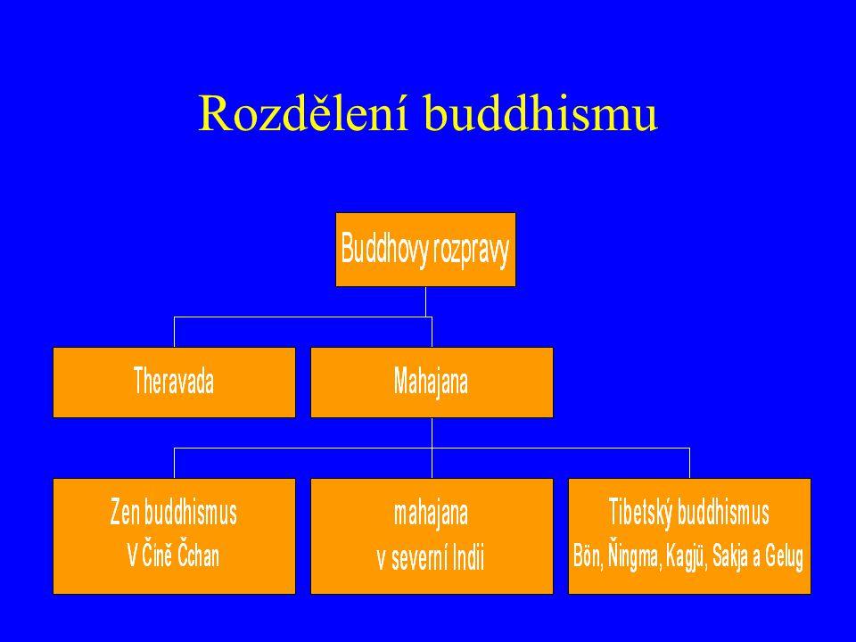 Rozdělení buddhismu