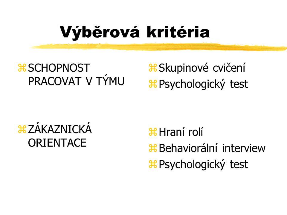 Výběrová kritéria zSCHOPNOST PRACOVAT V TÝMU zZÁKAZNICKÁ ORIENTACE z Skupinové cvičení z Psychologický test z Hraní rolí z Behaviorální interview z Ps