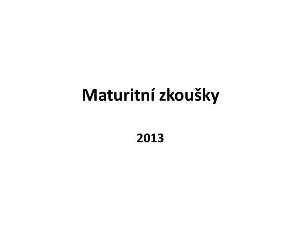 Maturitní zkoušky 2013
