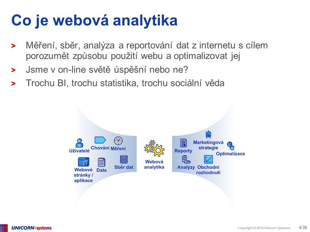 Copyright © 2012 Unicorn Systems 25/38 Webová analytika v e-commerce > Řízení reklamy / kampaní > Úspěšnost média (banner, newsletter, vyhledávání...) > Úspěšnost kanálu (web, mail, sociální sítě,...) > Výkonnost reklamních partnerů (Seznam vs.