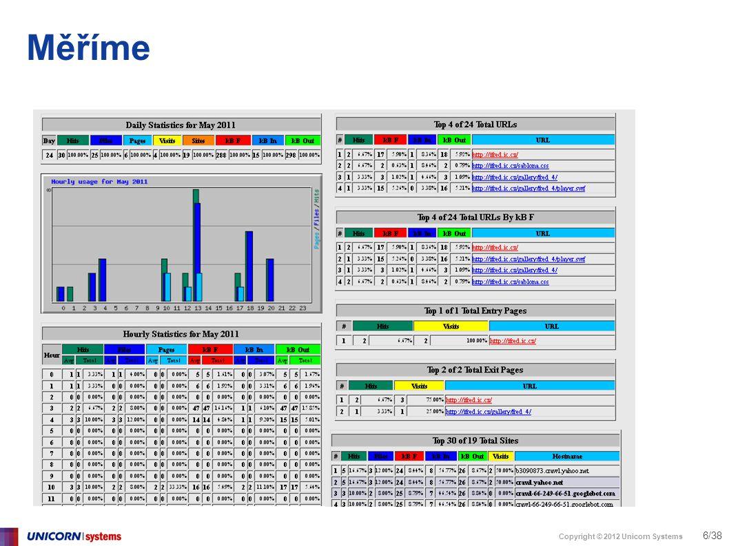 Copyright © 2012 Unicorn Systems 17/38 Analytika není reporting > HighriseHQ - Hostované CRM > Cíl – zlepšit registrace > Krok 1: více informací v registračním formuláři.