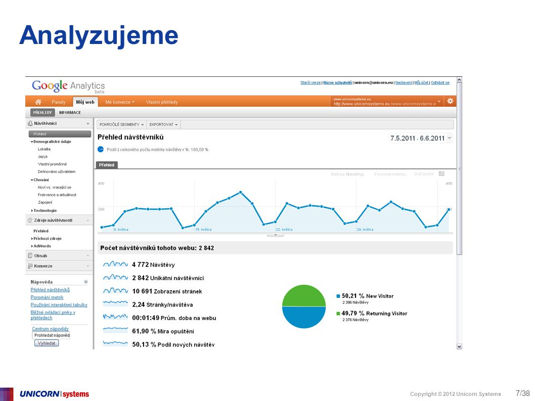 Copyright © 2012 Unicorn Systems 28/38 Webová analytika v e-commerce > Pozor na správné zacházení a předčasné závěry > Někteří zákazníci by nakoupili tak jako tak => navyšuje výkon kampaní > Alternativní modely atribuce kampaní – např.