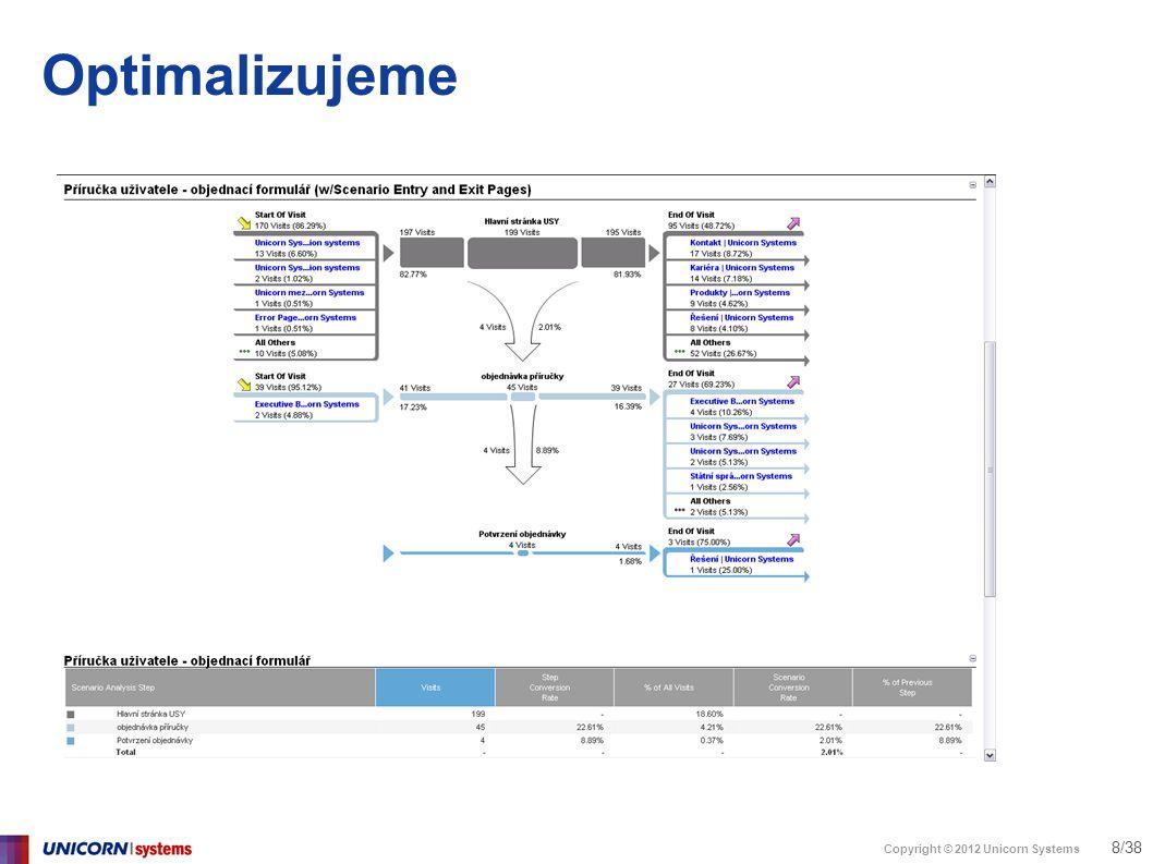 """Copyright © 2012 Unicorn Systems 29/38 Nástroje pro webovou analytiku > Placené / bezplatné > Cena nástroje << cena práce (implementace, provoz) > Google Analytics / Adobe, Webtrends, IBM > Bodové / """"širokospektrální > Pro weby, pro Facebook, pro Youtube"""