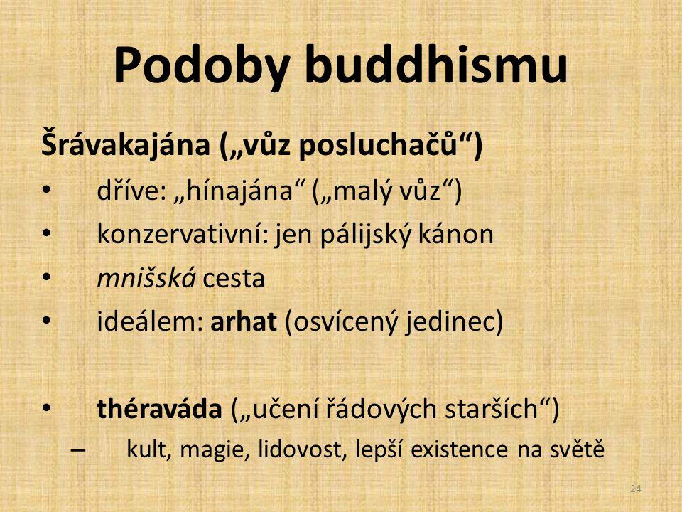 """Podoby buddhismu Šrávakajána (""""vůz posluchačů"""") dříve: """"hínajána"""" (""""malý vůz"""") konzervativní: jen pálijský kánon mnišská cesta ideálem: arhat (osvícen"""