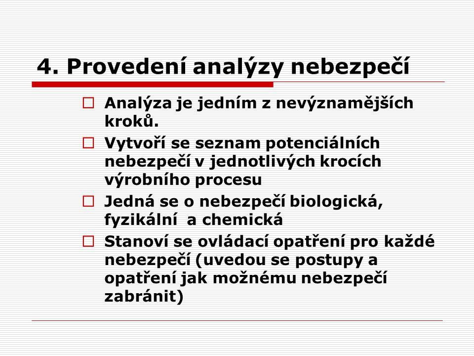 4.Provedení analýzy nebezpečí  Analýza je jedním z nevýznamějších kroků.