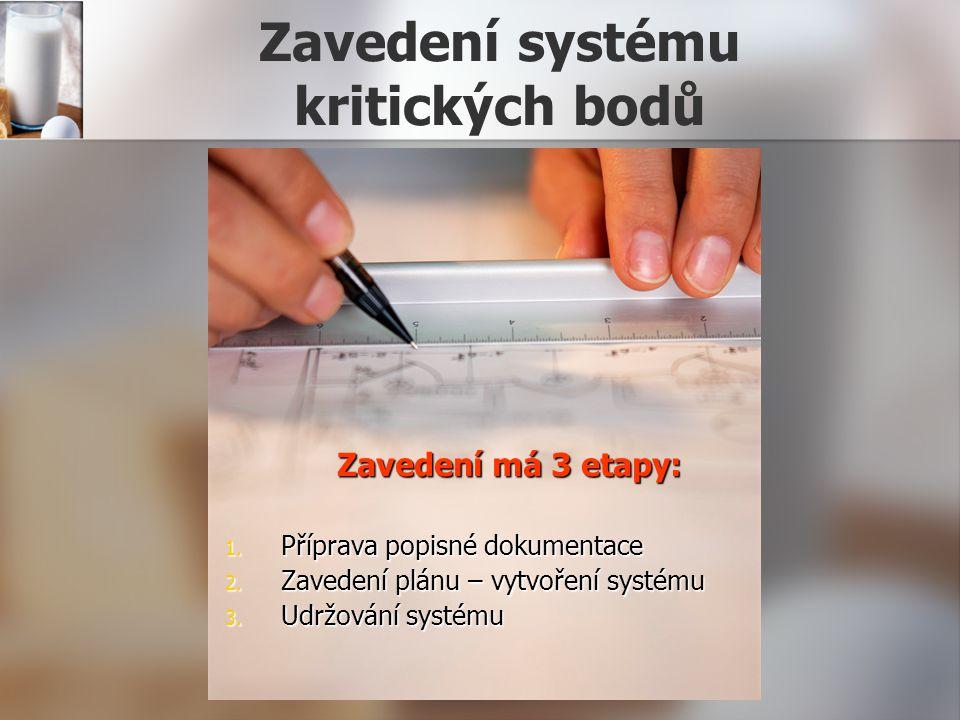 Zavedení systému kritických bodů Zavedení má 3 etapy: 1.