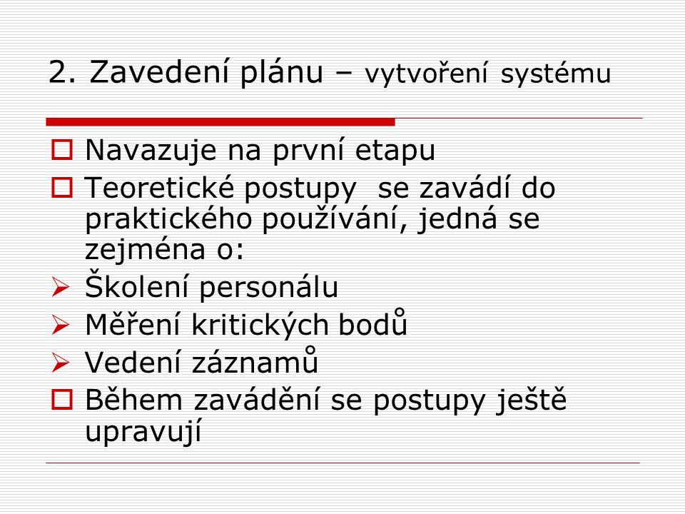 2. Zavedení plánu – vytvoření systému  Navazuje na první etapu  Teoretické postupy se zavádí do praktického používání, jedná se zejména o:  Školení