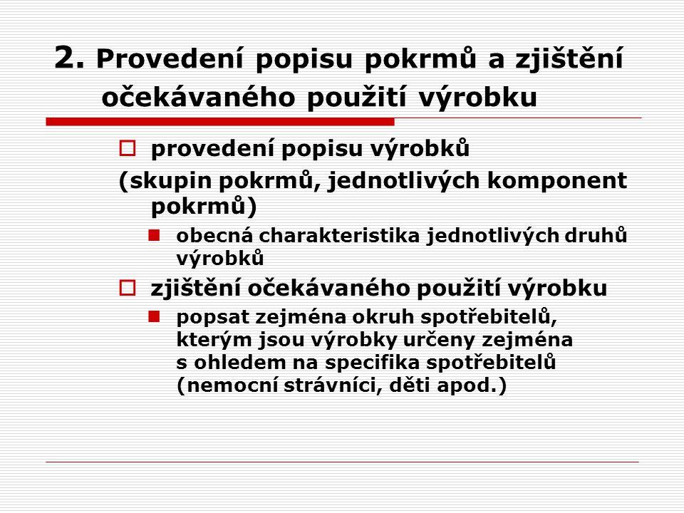 2. Provedení popisu pokrmů a zjištění očekávaného použití výrobku  provedení popisu výrobků (skupin pokrmů, jednotlivých komponent pokrmů) obecná cha