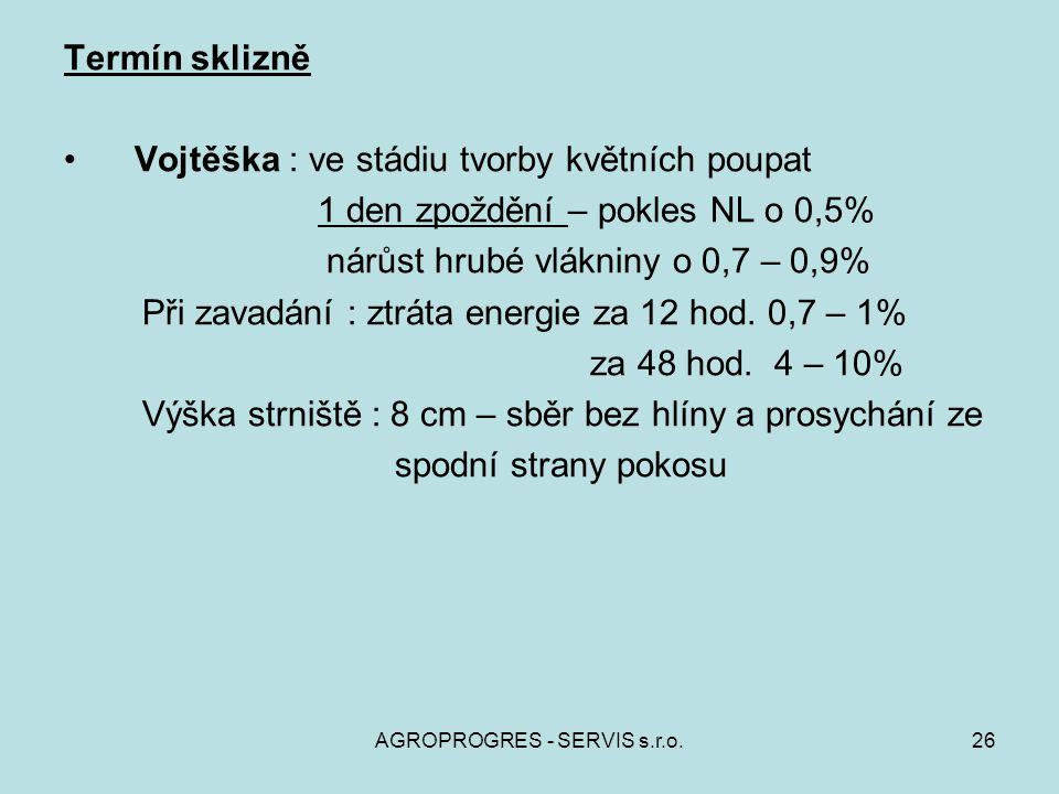 Termín sklizně Vojtěška : ve stádiu tvorby květních poupat 1 den zpoždění – pokles NL o 0,5% nárůst hrubé vlákniny o 0,7 – 0,9% Při zavadání : ztráta