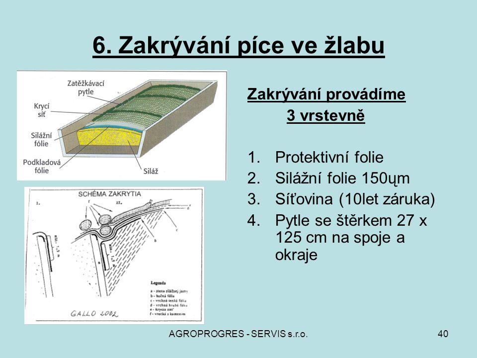 AGROPROGRES - SERVIS s.r.o.40 6. Zakrývání píce ve žlabu Zakrývání provádíme 3 vrstevně 1.Protektivní folie 2.Silážní folie 150ųm 3.Síťovina (10let zá