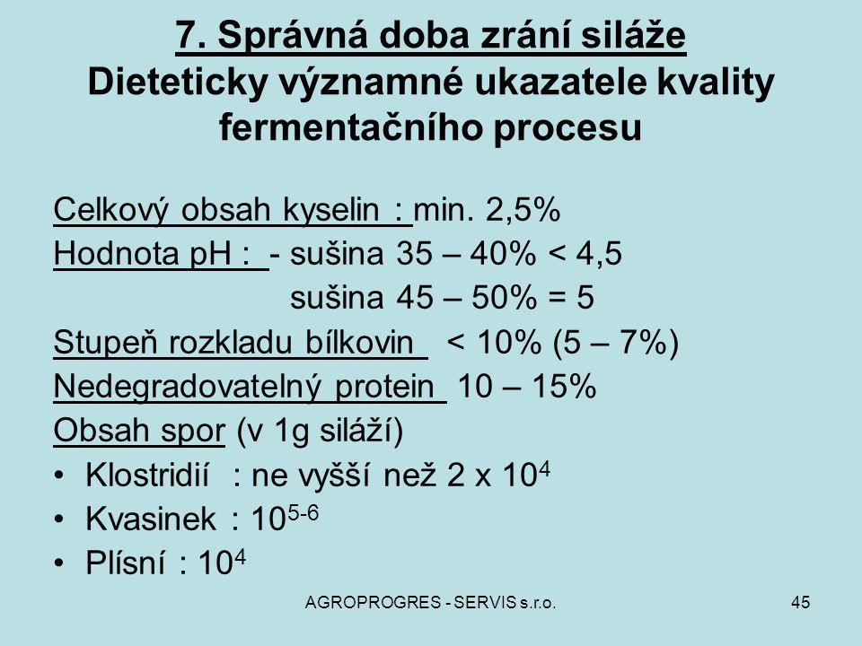 AGROPROGRES - SERVIS s.r.o.45 7. Správná doba zrání siláže Dieteticky významné ukazatele kvality fermentačního procesu Celkový obsah kyselin : min. 2,