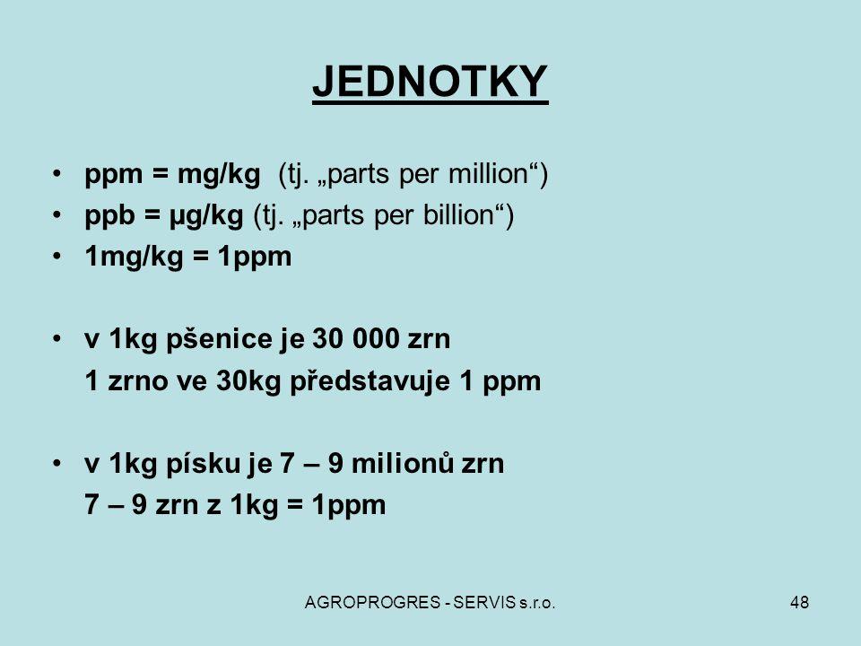 "AGROPROGRES - SERVIS s.r.o.48 JEDNOTKY ppm = mg/kg (tj. ""parts per million"") ppb = µg/kg (tj. ""parts per billion"") 1mg/kg = 1ppm v 1kg pšenice je 30 0"