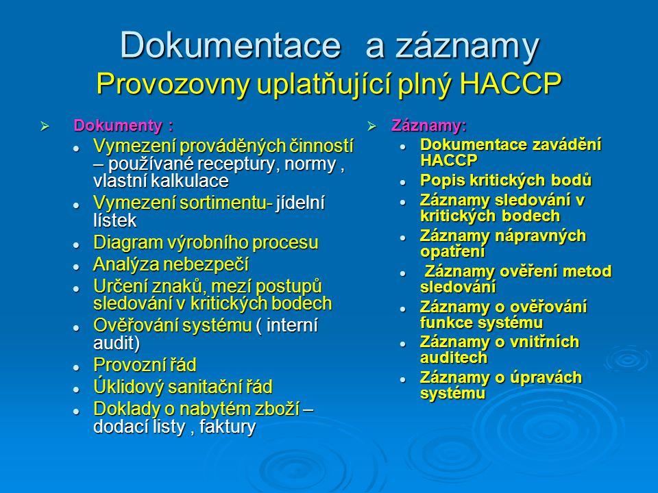 Dokumentace a záznamy Provozovny uplatňující plný HACCP  Dokumenty : Vymezení prováděných činností – používané receptury, normy, vlastní kalkulace Vy