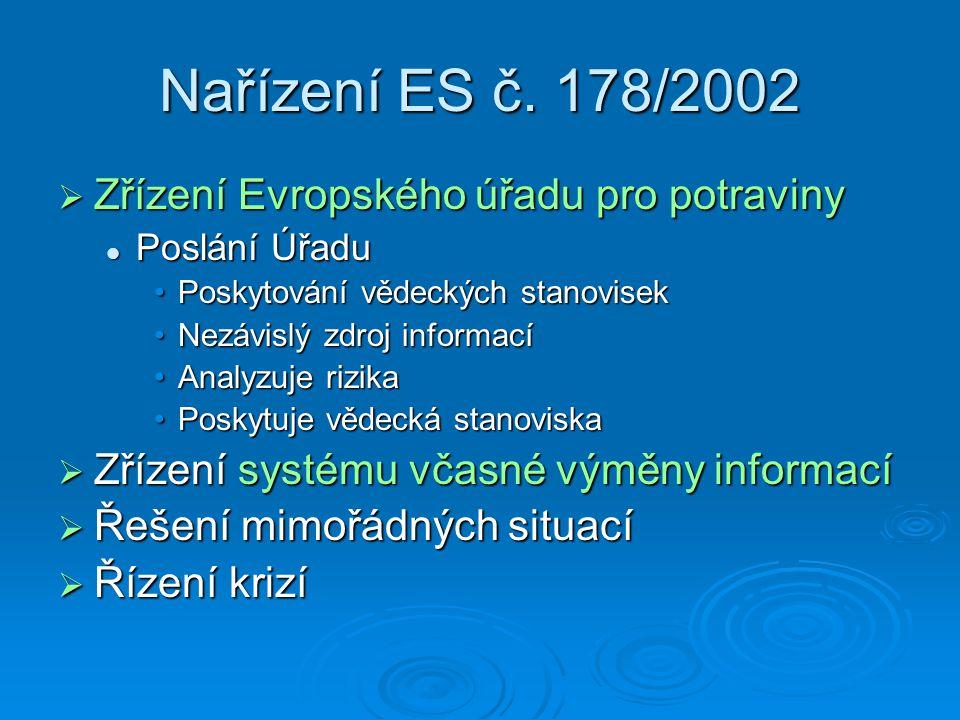 Nařízení ES č. 178/2002  Zřízení Evropského úřadu pro potraviny Poslání Úřadu Poslání Úřadu Poskytování vědeckých stanovisekPoskytování vědeckých sta