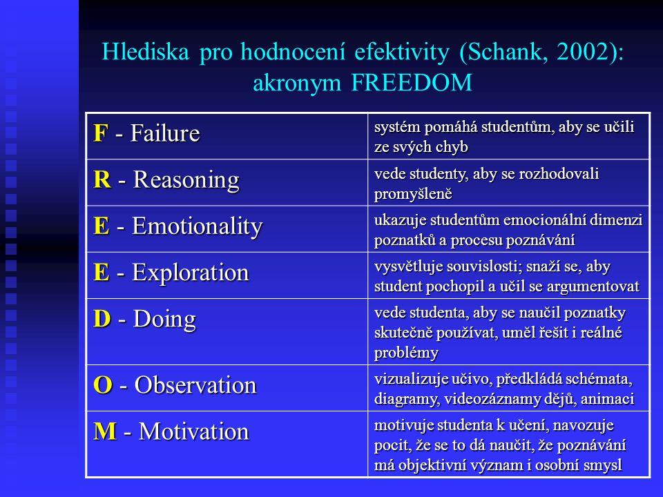 Hlediska pro hodnocení efektivity (Schank, 2002): akronym FREEDOM F - Failure systém pomáhá studentům, aby se učili ze svých chyb R - Reasoning vede studenty, aby se rozhodovali promyšleně E - Emotionality ukazuje studentům emocionální dimenzi poznatků a procesu poznávání E - Exploration vysvětluje souvislosti; snaží se, aby student pochopil a učil se argumentovat D - Doing vede studenta, aby se naučil poznatky skutečně používat, uměl řešit i reálné problémy O - Observation vizualizuje učivo, předkládá schémata, diagramy, videozáznamy dějů, animaci M - Motivation motivuje studenta k učení, navozuje pocit, že se to dá naučit, že poznávání má objektivní význam i osobní smysl