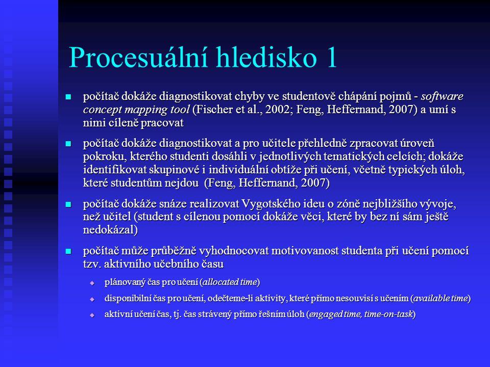 Procesuální hledisko 1 počítač dokáže diagnostikovat chyby ve studentově chápání pojmů - software concept mapping tool (Fischer et al., 2002; Feng, Heffernand, 2007) a umí s nimi cíleně pracovat počítač dokáže diagnostikovat chyby ve studentově chápání pojmů - software concept mapping tool (Fischer et al., 2002; Feng, Heffernand, 2007) a umí s nimi cíleně pracovat počítač dokáže diagnostikovat a pro učitele přehledně zpracovat úroveň pokroku, kterého studenti dosáhli v jednotlivých tematických celcích; dokáže identifikovat skupinové i individuální obtíže při učení, včetně typických úloh, které studentům nejdou (Feng, Heffernand, 2007) počítač dokáže diagnostikovat a pro učitele přehledně zpracovat úroveň pokroku, kterého studenti dosáhli v jednotlivých tematických celcích; dokáže identifikovat skupinové i individuální obtíže při učení, včetně typických úloh, které studentům nejdou (Feng, Heffernand, 2007) počítač dokáže snáze realizovat Vygotského ideu o zóně nejbližšího vývoje, než učitel (student s cílenou pomocí dokáže věci, které by bez ní sám ještě nedokázal) počítač dokáže snáze realizovat Vygotského ideu o zóně nejbližšího vývoje, než učitel (student s cílenou pomocí dokáže věci, které by bez ní sám ještě nedokázal) počítač může průběžně vyhodnocovat motivovanost studenta při učení pomocí tzv.