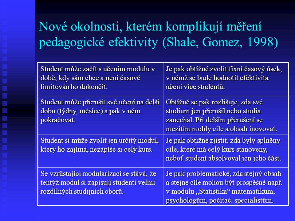 Nové okolnosti, kterém komplikují měření pedagogické efektivity (Shale, Gomez, 1998) Student může začít s učením modulu v době, kdy sám chce a není časově limitován ho dokončit.