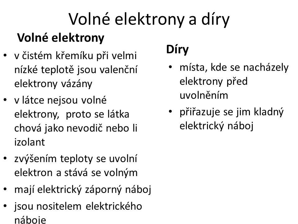 Volné elektrony a díry Volné elektrony v čistém křemíku při velmi nízké teplotě jsou valenční elektrony vázány v látce nejsou volné elektrony, proto s