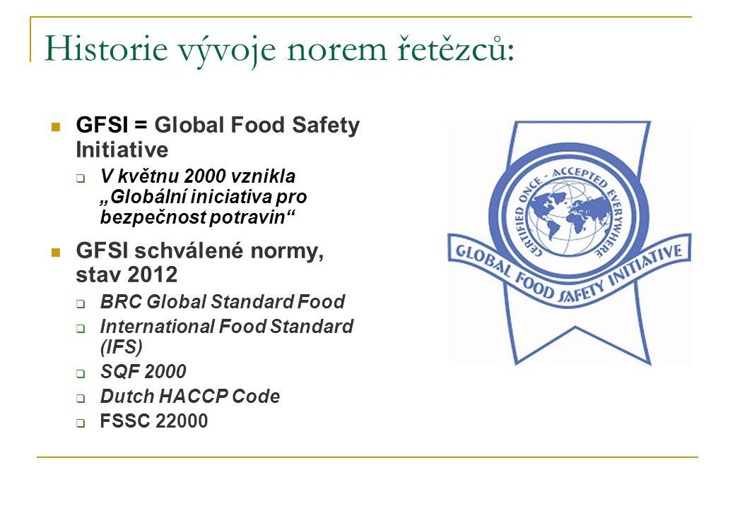 """Historie vývoje norem řetězců: GFSI = Global Food Safety Initiative  V květnu 2000 vznikla """"Globální iniciativa pro bezpečnost potravin"""" GFSI schvále"""