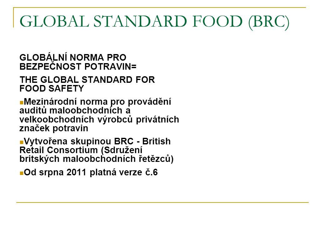 GLOBAL STANDARD FOOD (BRC) GLOBÁLNÍ NORMA PRO BEZPEČNOST POTRAVIN= THE GLOBAL STANDARD FOR FOOD SAFETY Mezinárodní norma pro provádění auditů maloobch