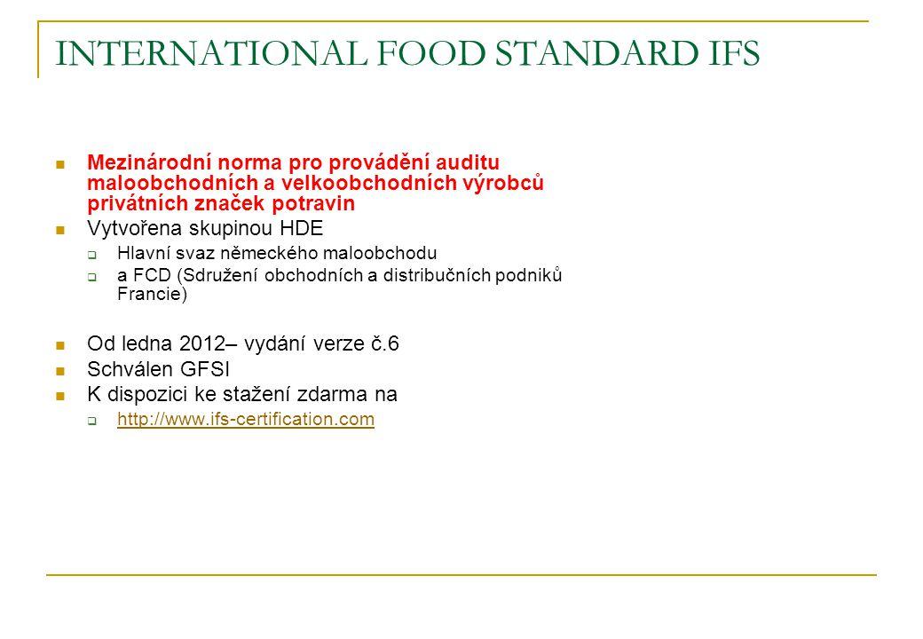 INTERNATIONAL FOOD STANDARD IFS Mezinárodní norma pro provádění auditu maloobchodních a velkoobchodních výrobců privátních značek potravin Vytvořena s