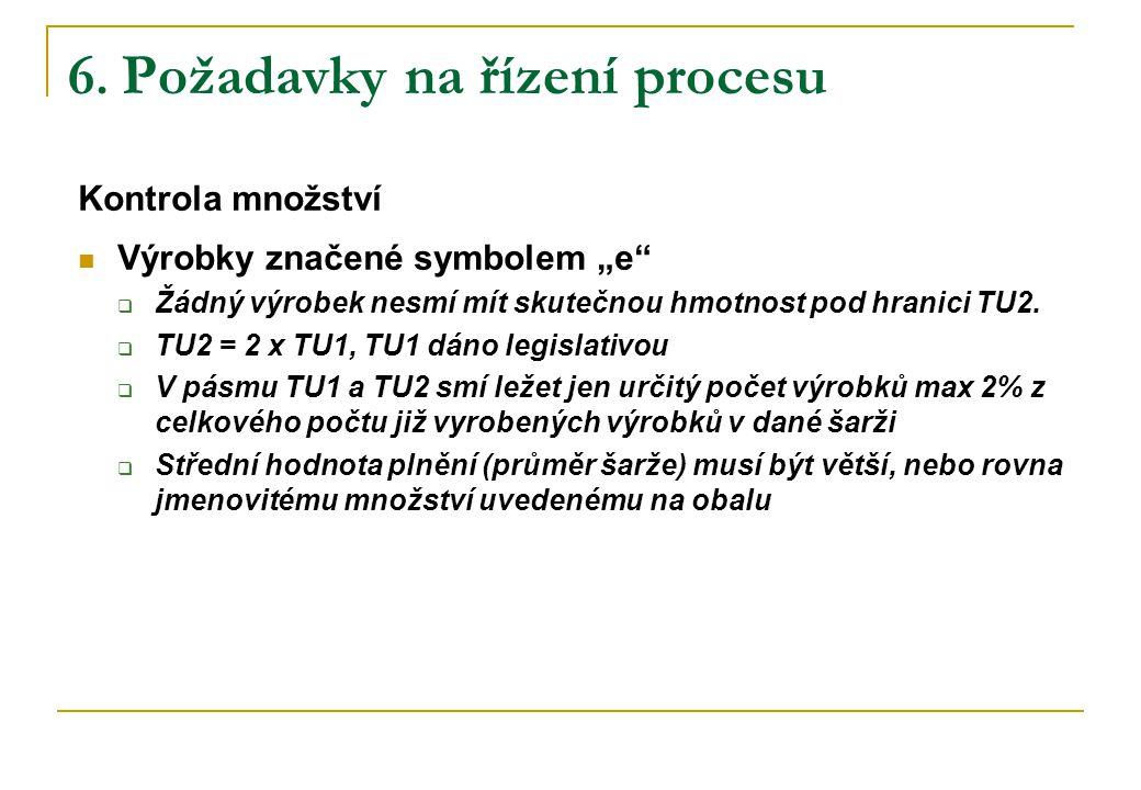 """6. Požadavky na řízení procesu Kontrola množství Výrobky značené symbolem """"e""""  Žádný výrobek nesmí mít skutečnou hmotnost pod hranici TU2.  TU2 = 2"""