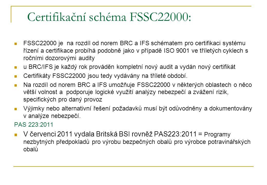 Certifikační schéma FSSC22000: FSSC22000 je na rozdíl od norem BRC a IFS schématem pro certifikaci systému řízení a certifikace probíhá podobně jako v