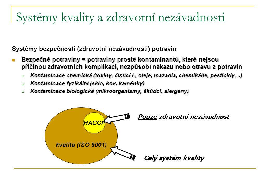 Systémy kvality a zdravotní nezávadnosti Systémy bezpečnosti (zdravotní nezávadnosti) potravin Bezpečné potraviny = potraviny prosté kontaminantů, kte