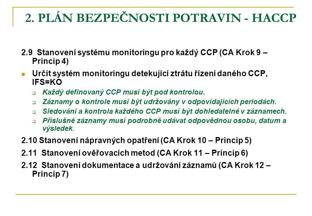 2. PLÁN BEZPEČNOSTI POTRAVIN - HACCP 2.9 Stanovení systému monitoringu pro každý CCP (CA Krok 9 – Princip 4) Určit systém monitoringu detekující ztrát