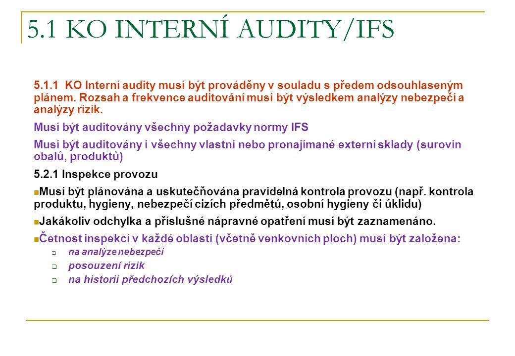5.1 KO INTERNÍ AUDITY/IFS 5.1.1 KO Interní audity musí být prováděny v souladu s předem odsouhlaseným plánem. Rozsah a frekvence auditování musí být v